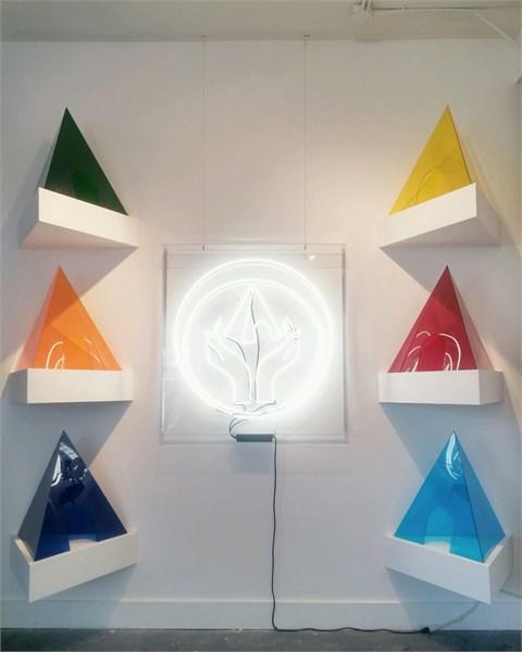 Mind Development Pyramid